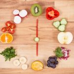 11 Benefits of Intermittent Fasting(IF) – The Ancient Secret to Weight Loss