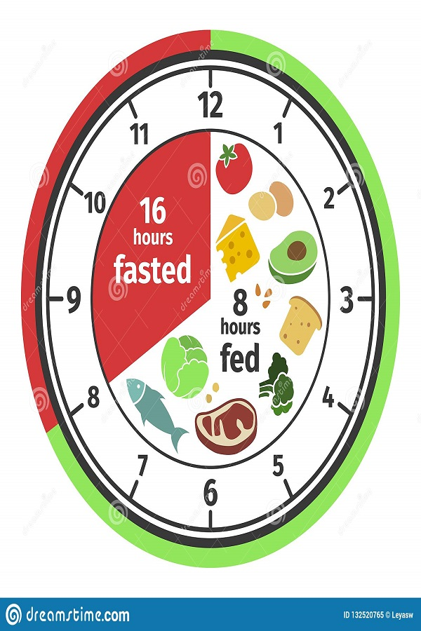 benefits-of-intermittent-fasting-1 -